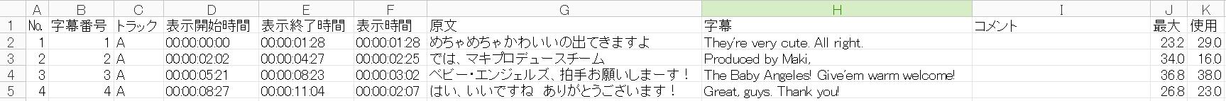 映像翻訳ツール